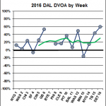 Week 1 DVOA Ratings | Football Outsiders
